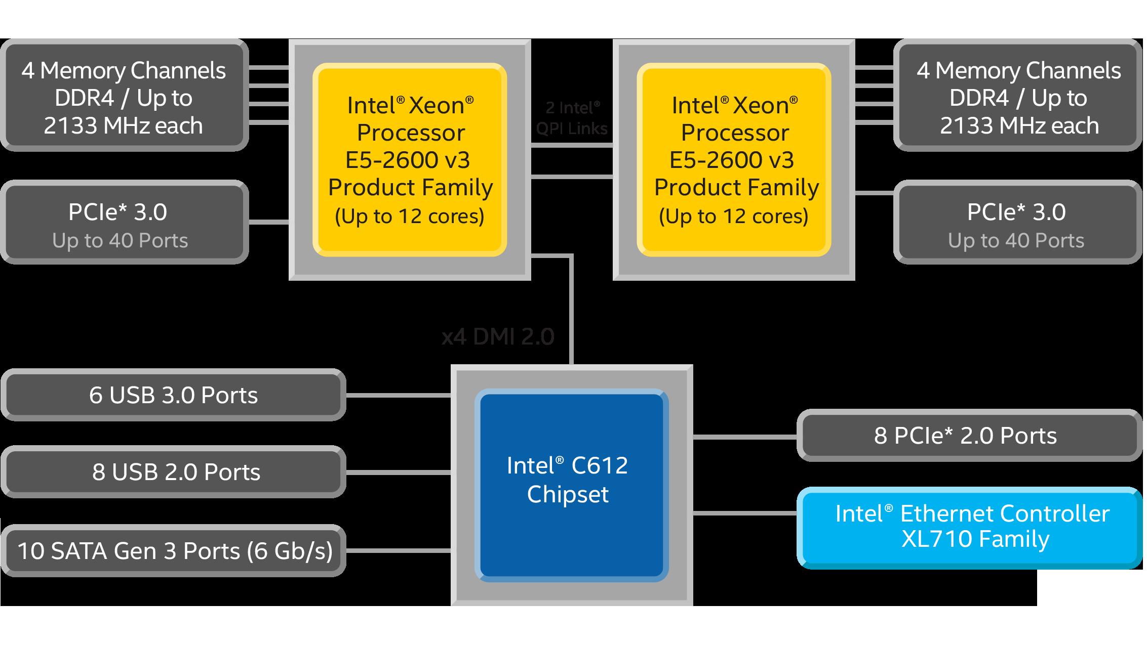 U30b2 U30fc U30e0 U5c0f U5484  Xeon U3068core I7 U306e U9055 U3044