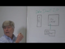 Intel® Data Direct I/O (Intel DDIO) Technology Chalk Talk Video